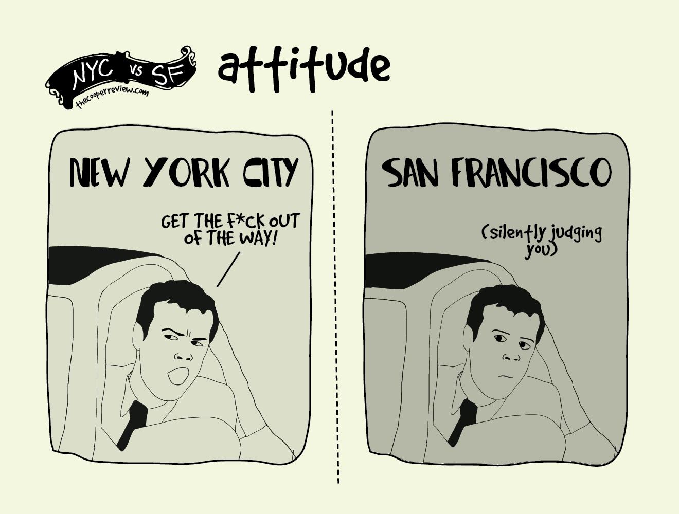 San Francisco vs New York