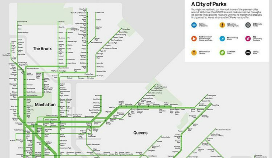 This New NYC Map Makes Planning Out Your Day A Walk In The Park ...